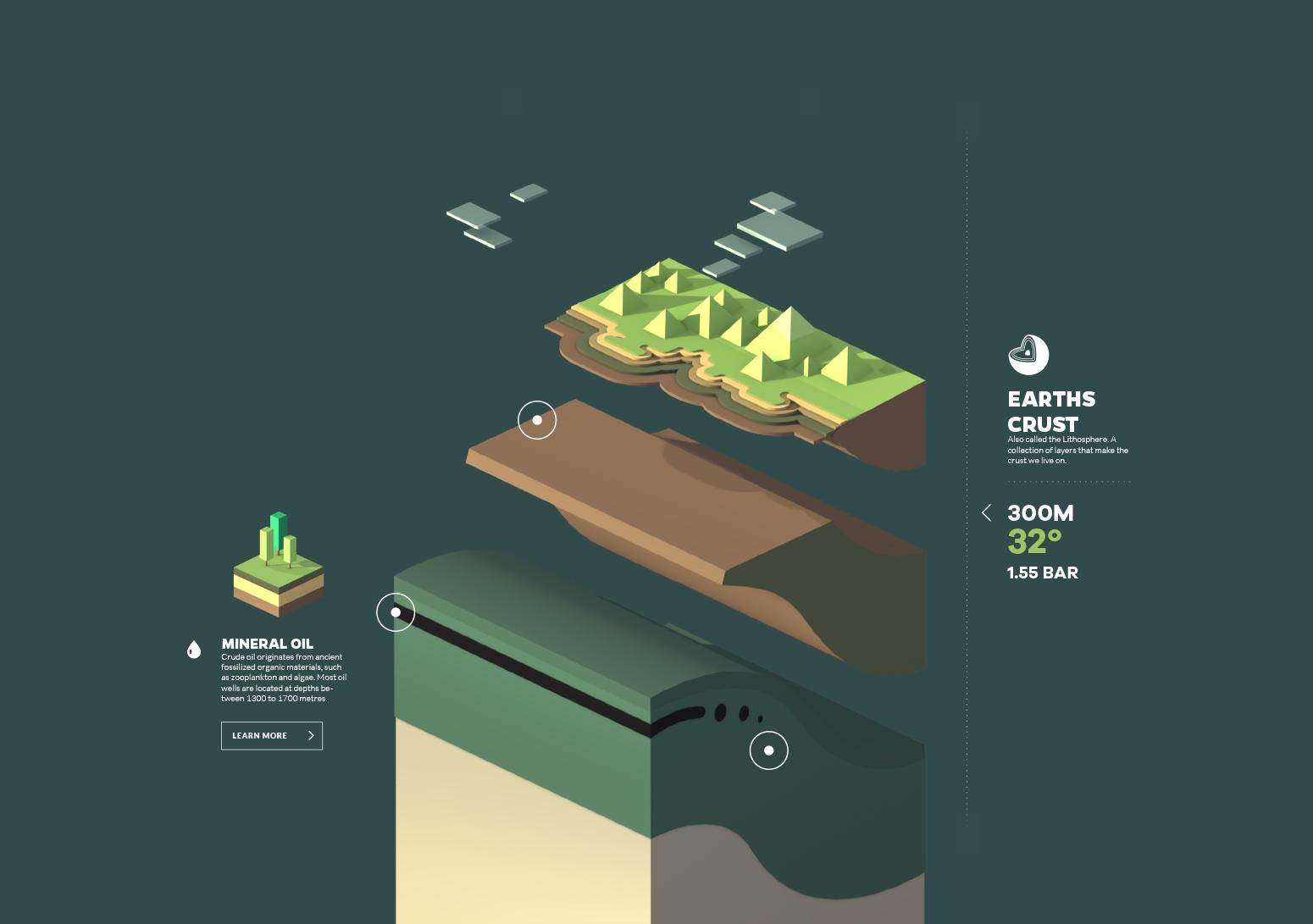 Earth-concept
